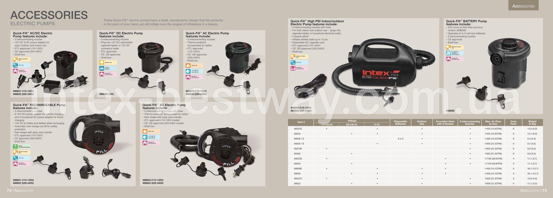 Электрические насосы Intex, насосы от 220 Вольт, насосы от прикуривателя 12 Вольт, насосы от аккумуляторов или батареек